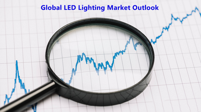 General Lighting Market.